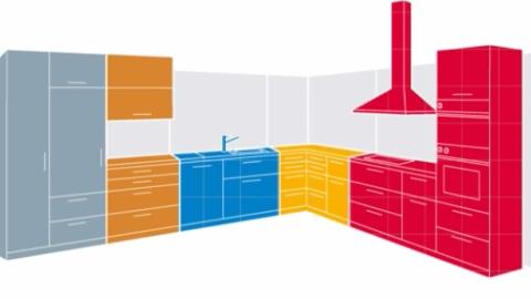 STG GST Starogard Gdański dom projektowanie ergonomia kuchnia szafki strefy gotowania projektant wnętrz architekt